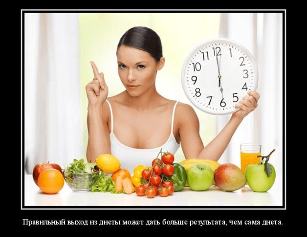 Правильный выход из диеты