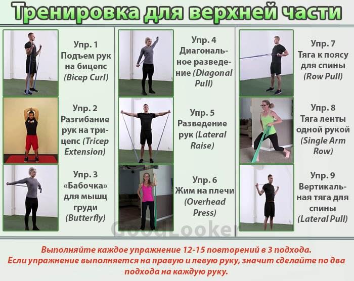 Тренировка с эластичной лентой для рук, плеч, груди, спины