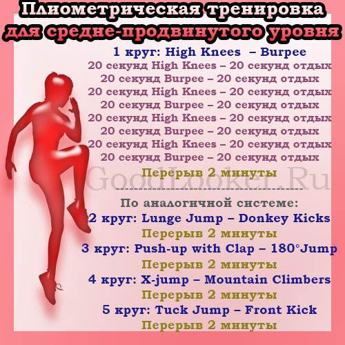 Плиометрическая тренировка с попарным выполнением упражнений