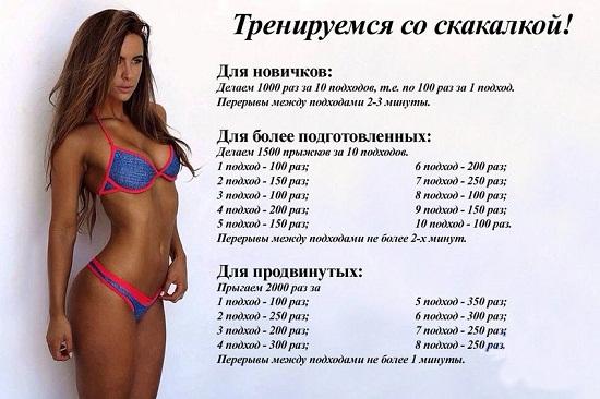как похудеть за 5 минут дома