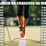 План тренировок со скакалкой