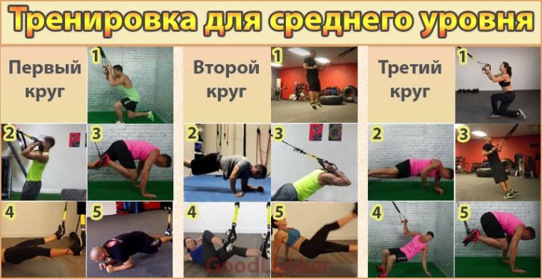 План упражнений с TRX для среднего уровня