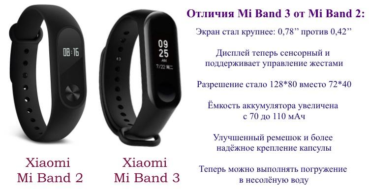 Xiaomi Mi Band 2 и Xiaomi Mi Band 3
