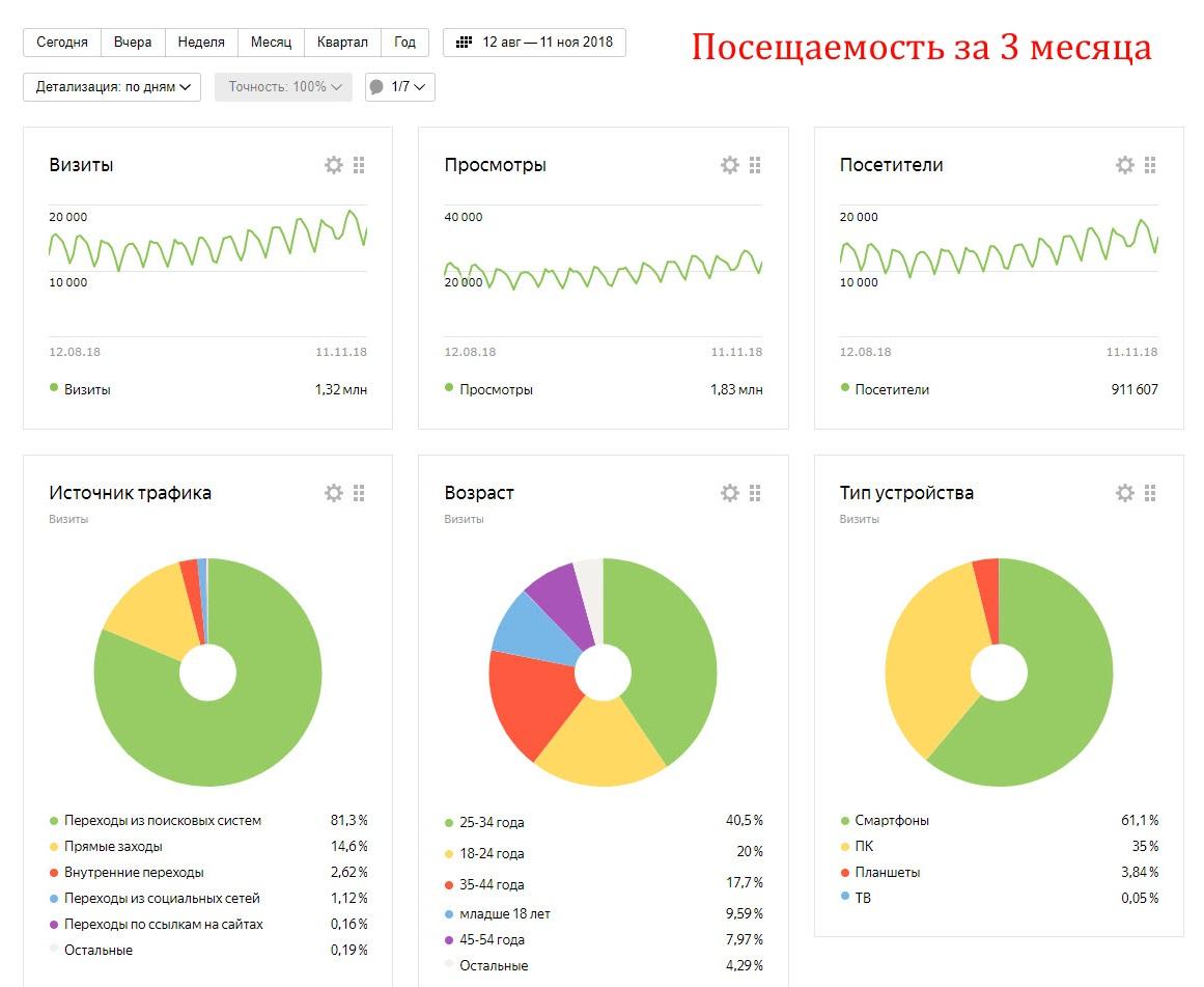 Goodlooker.ru
