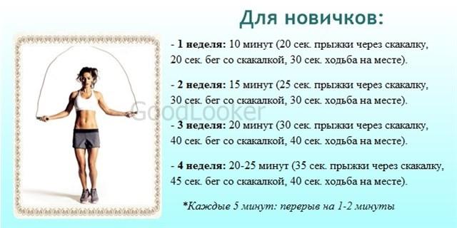 Истории похудения на скакалке
