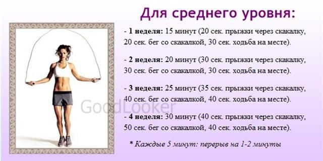 сколько нужно прыгать на скакалке чтобы похудеть