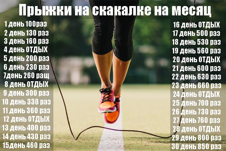 упражнения планка для похудения для женщин