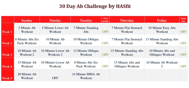 30 Day Ab Challenge Hasfit