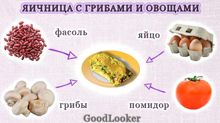 Яичница с грибами и овощами