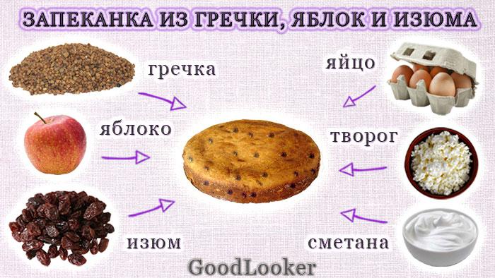 Запеканка из гречки, яблок и изюма