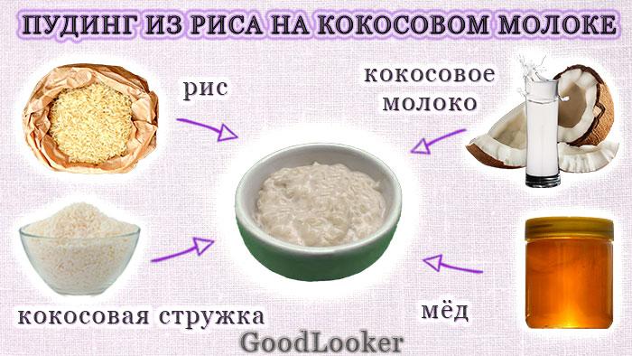 Пудинг из риса на кокосовом молоке