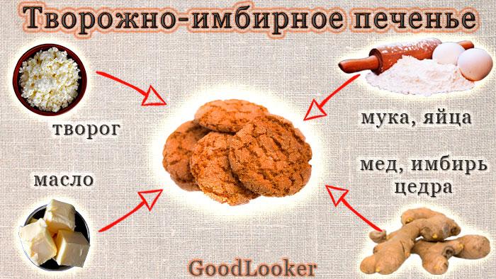 Творожно-имбирное печенье