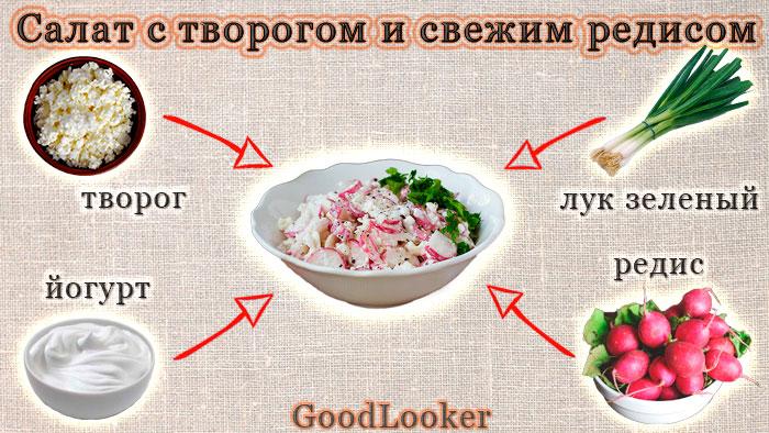 Салат с творогом и свежим редисом