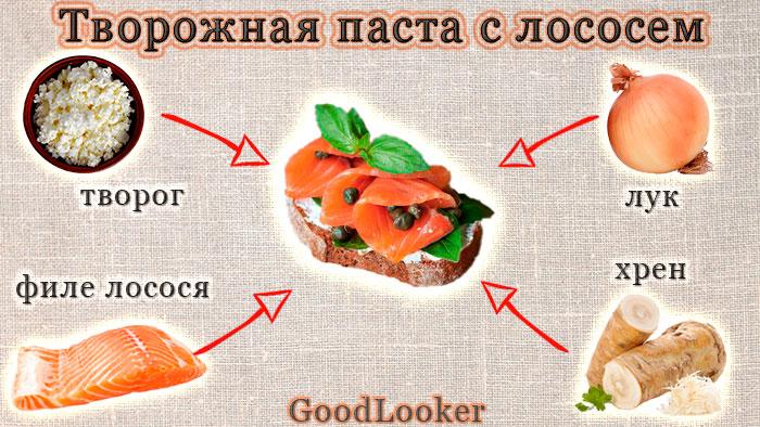 Творожная паста с лососем