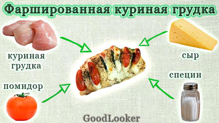 Куриная грудка, фаршированная сыром и помидорами
