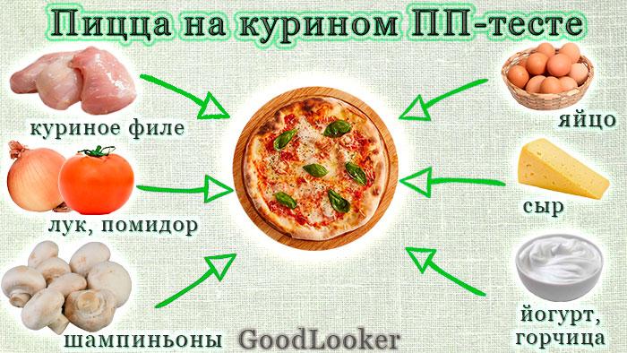 Пицца на курином ПП-тесте