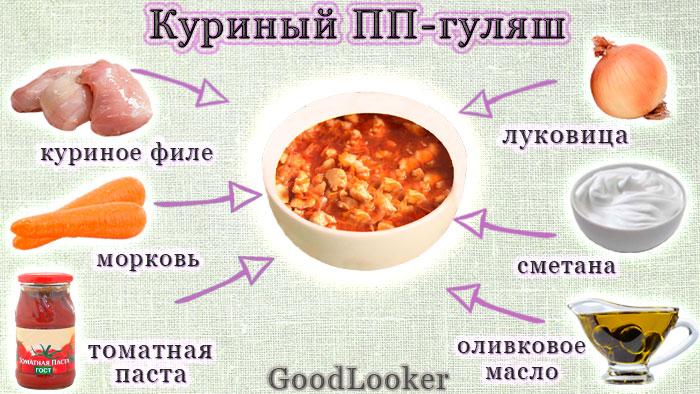 Куриный ПП-гуляш
