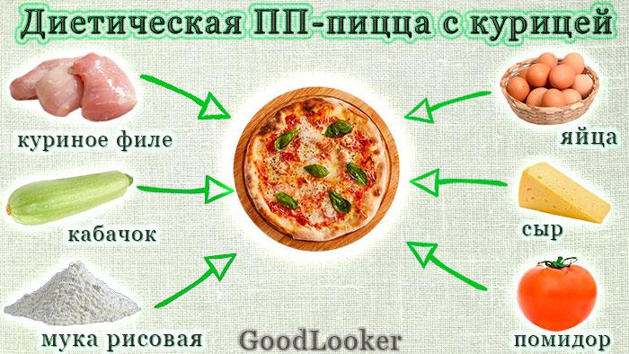 Диетическая ПП-пицца с курицей