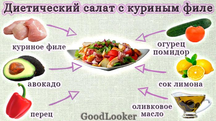 Диетический салат с куриным филе