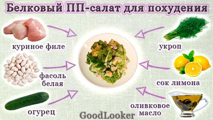 Белковый ПП-салат для похудения