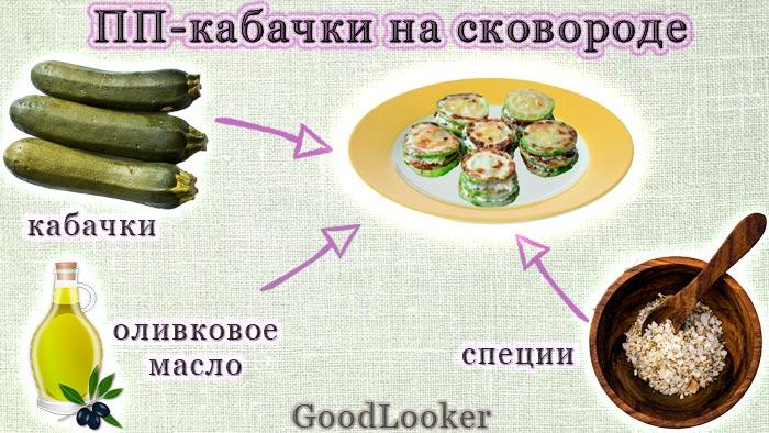 ПП-кабачки на сковороде