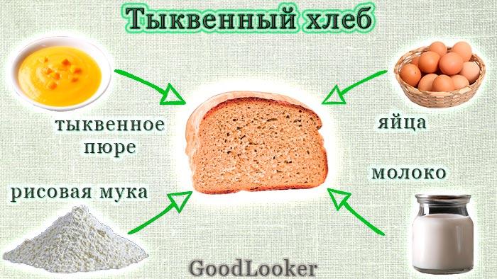 Тыквенный хлеб