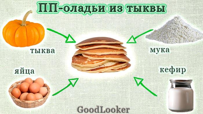ПП-оладьи из тыквы
