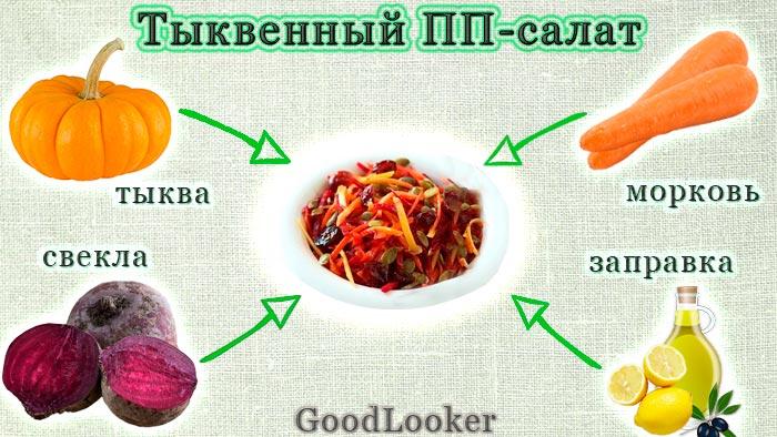 Тыквенный ПП-салат
