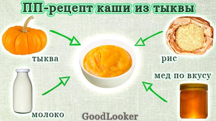 ПП-рецепт каши из тыквы