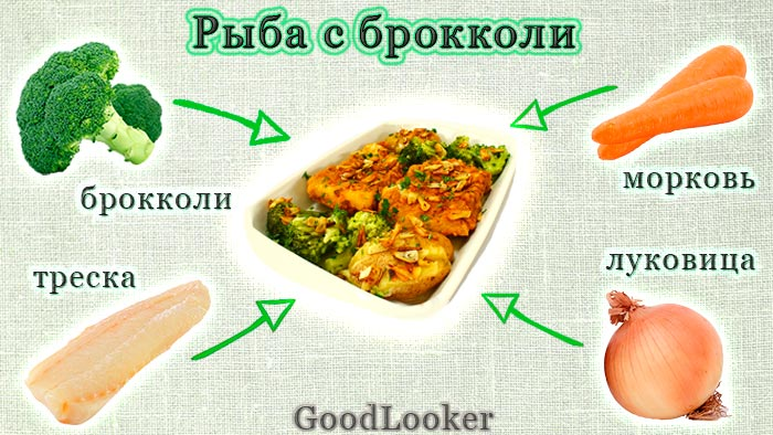 Рыба с брокколи