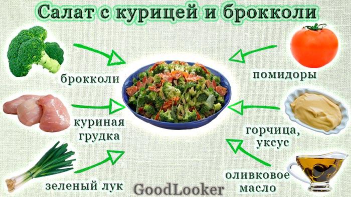 Салат с помидорами и брокколи
