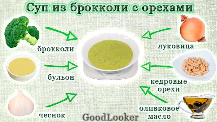 Суп из брокколи с орехами