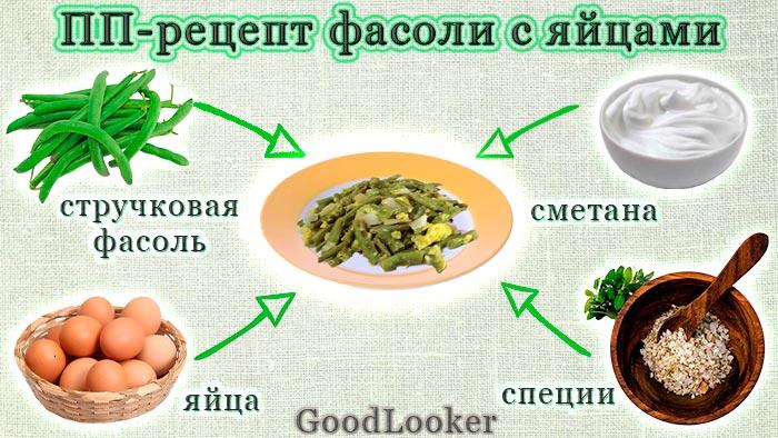 ПП-рецепт фасоли с яйцами