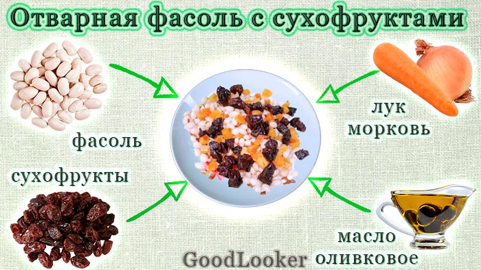 Отварная фасоль с сухофруктами