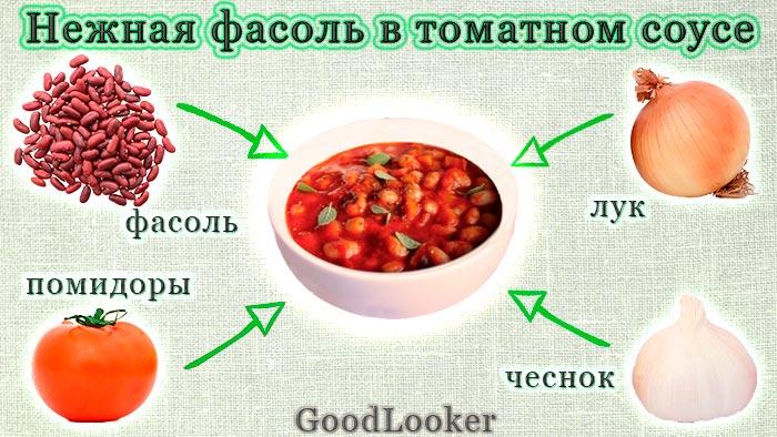 Нежная фасоль в томатном соусе