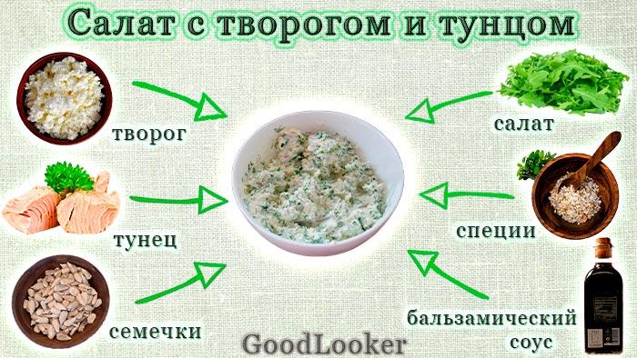 Салат с творогом и консервированным тунцом