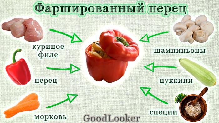 Фаршированный перец с курицей и овощами