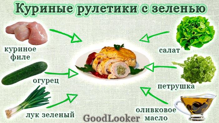 Куриные рулетики с зеленью