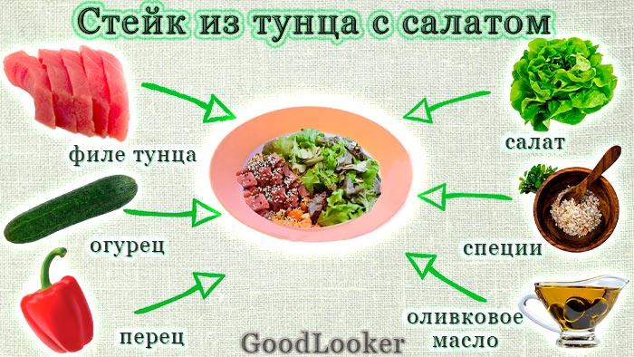 Стейк из тунца с салатом из свежих овощей