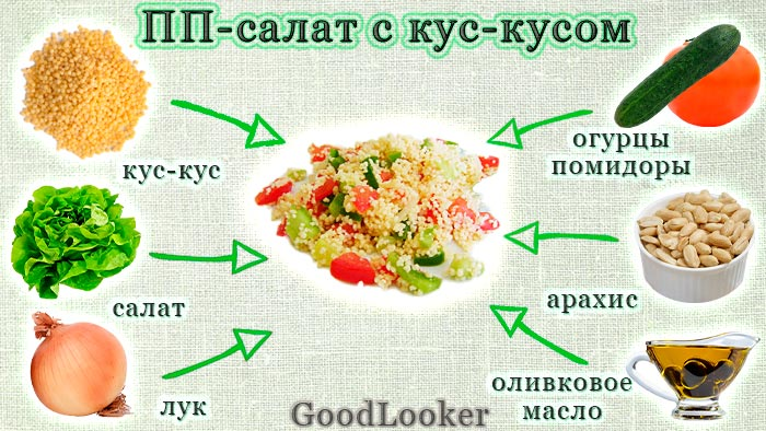 ПП-салат с кус-кусом