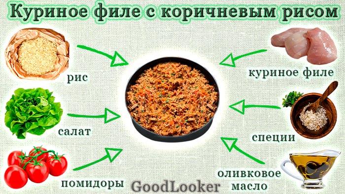 Куриное филе с коричневым рисом