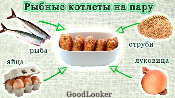 Рыбные котлеты на пару