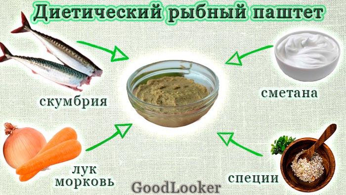 Диетический рыбный паштет