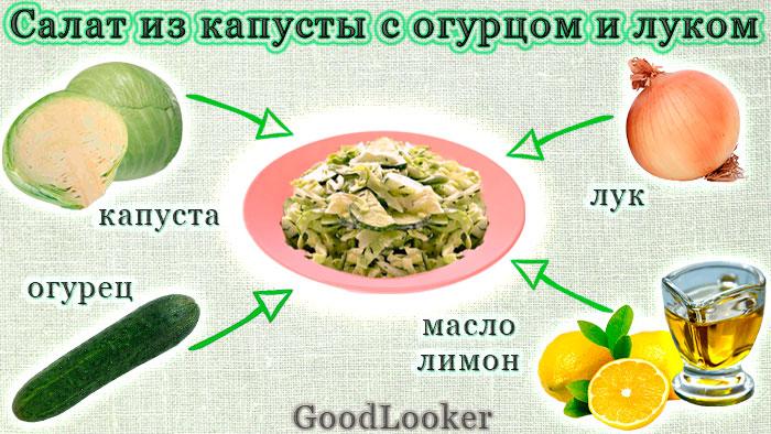 Салат из капусты с огурцом и луком
