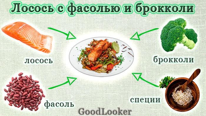 Лосось с фасолью и брокколи