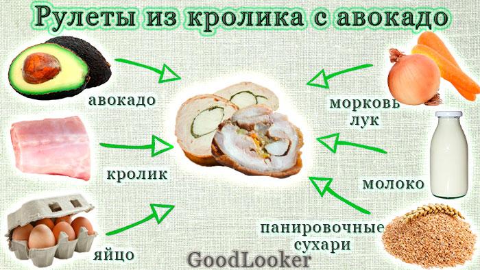 Рулеты из курицы с авокадо