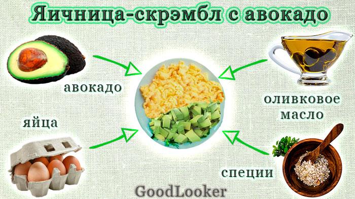 Яичница-скрэмбл с авокадо