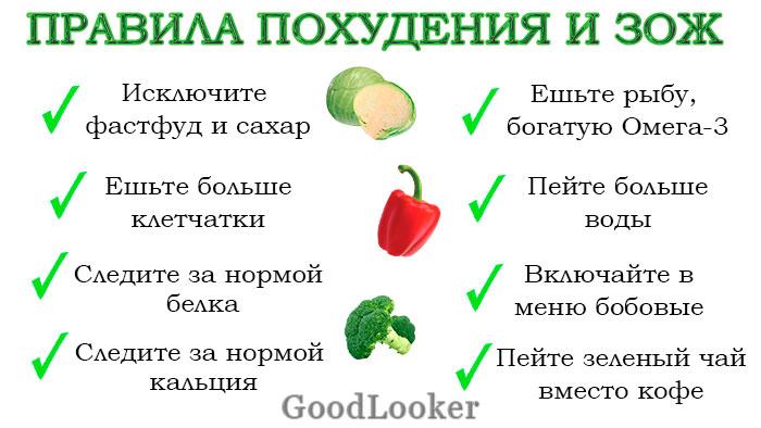 10 главных правил питания
