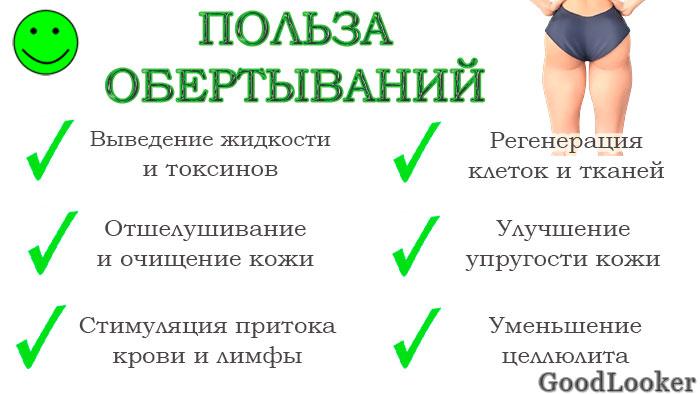 Польза обертываний от целлюлита