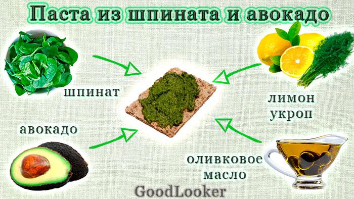 Паста из шпината и авокадо
